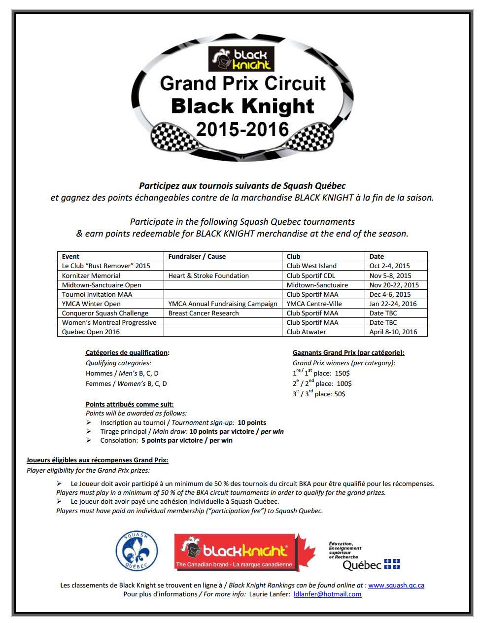 bk grand prix 2015